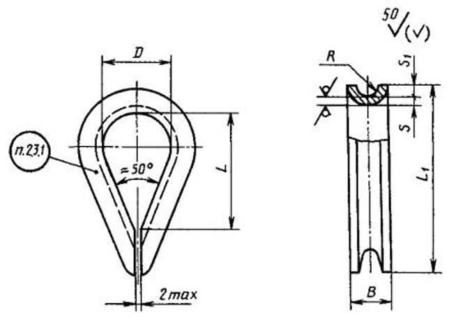Коуш для троса и каната – надежная защита от повреждений